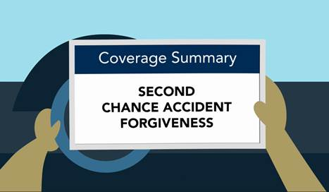 Second chance accident forgiveness